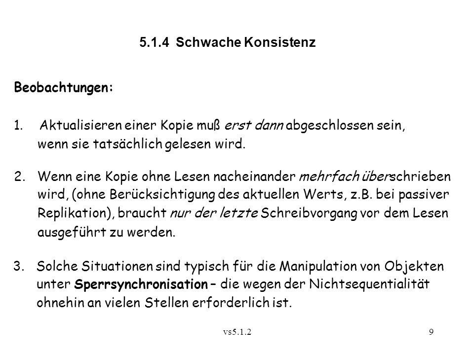 vs5.1.29 5.1.4 Schwache Konsistenz Beobachtungen: 1.