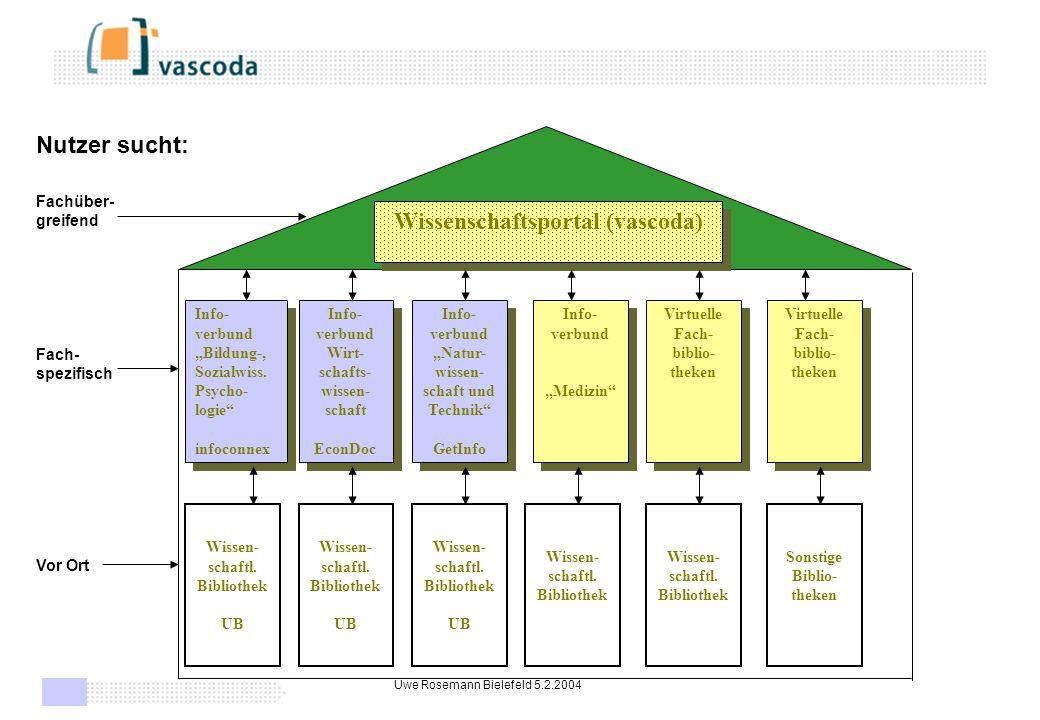 """Uwe Rosemann Bielefeld 5.2.2004 Virtuelle Fach- biblio- theken Info- verbund """"Bildung-, Sozialwiss."""