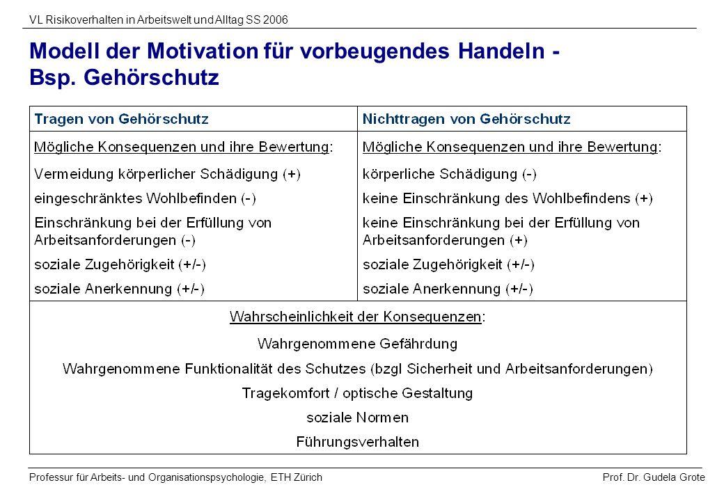 Prof. Dr. Gudela Grote VL Risikoverhalten in Arbeitswelt und Alltag SS 2006 Professur für Arbeits- und Organisationspsychologie, ETH Zürich Modell der