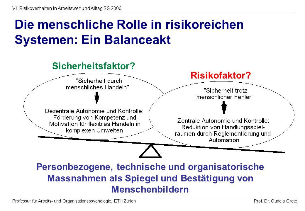 Prof. Dr. Gudela Grote VL Risikoverhalten in Arbeitswelt und Alltag SS 2006 Professur für Arbeits- und Organisationspsychologie, ETH Zürich Sicherheit