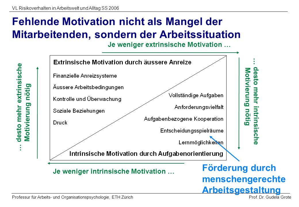 Prof. Dr. Gudela Grote VL Risikoverhalten in Arbeitswelt und Alltag SS 2006 Professur für Arbeits- und Organisationspsychologie, ETH Zürich Fehlende M