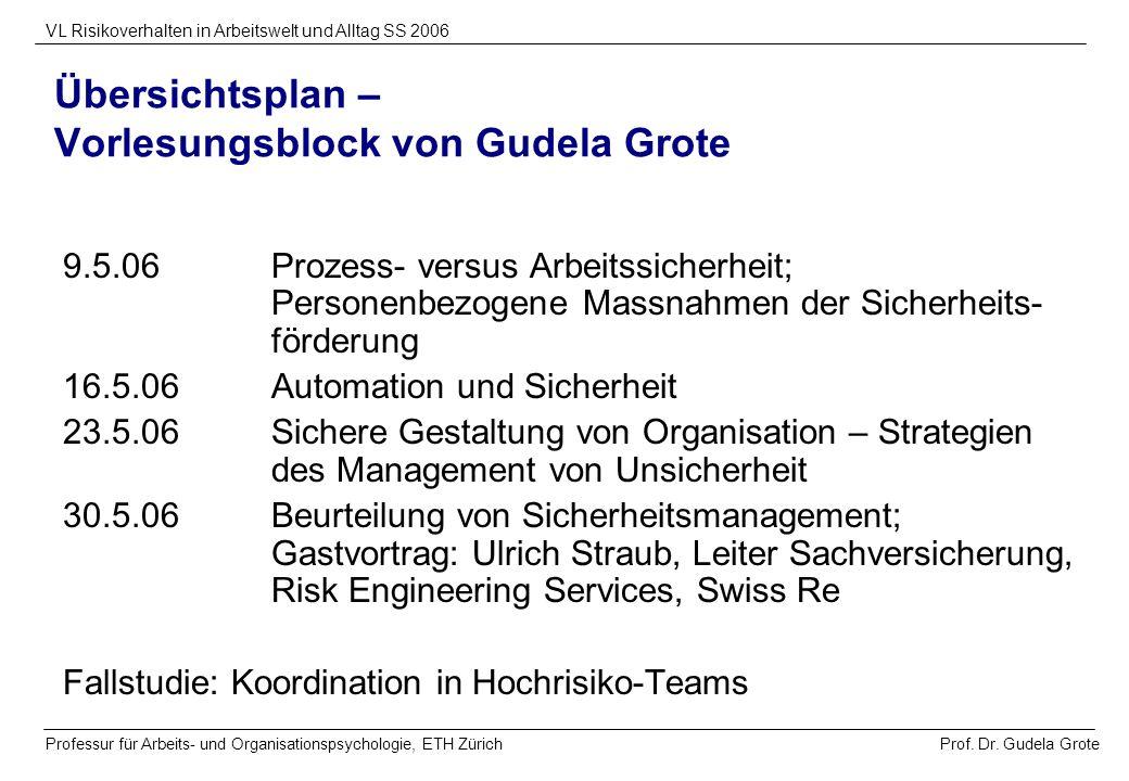 Prof. Dr. Gudela Grote VL Risikoverhalten in Arbeitswelt und Alltag SS 2006 Professur für Arbeits- und Organisationspsychologie, ETH Zürich Übersichts
