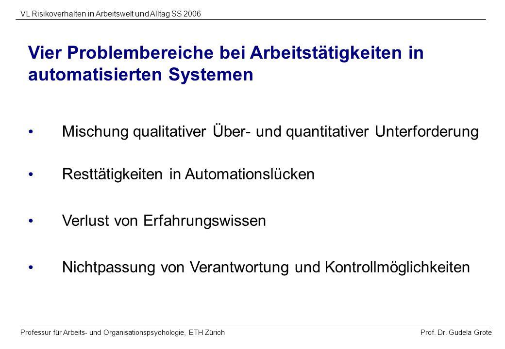 Prof. Dr. Gudela Grote VL Risikoverhalten in Arbeitswelt und Alltag SS 2006 Professur für Arbeits- und Organisationspsychologie, ETH Zürich Vier Probl