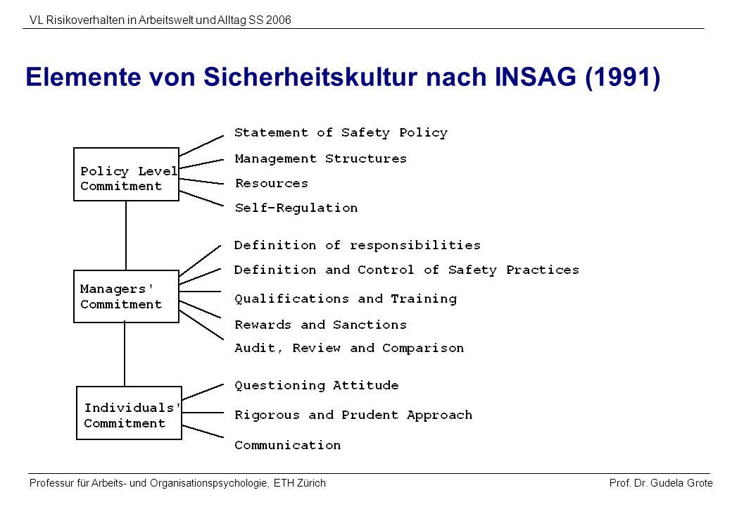 Prof. Dr. Gudela Grote VL Risikoverhalten in Arbeitswelt und Alltag SS 2006 Professur für Arbeits- und Organisationspsychologie, ETH Zürich Elemente v