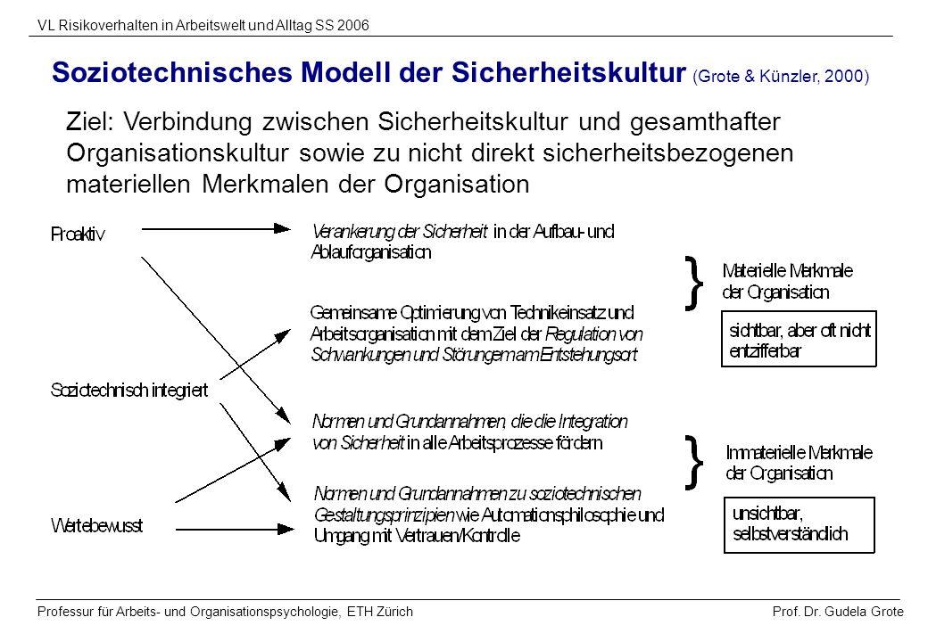 Prof. Dr. Gudela Grote VL Risikoverhalten in Arbeitswelt und Alltag SS 2006 Professur für Arbeits- und Organisationspsychologie, ETH Zürich Soziotechn
