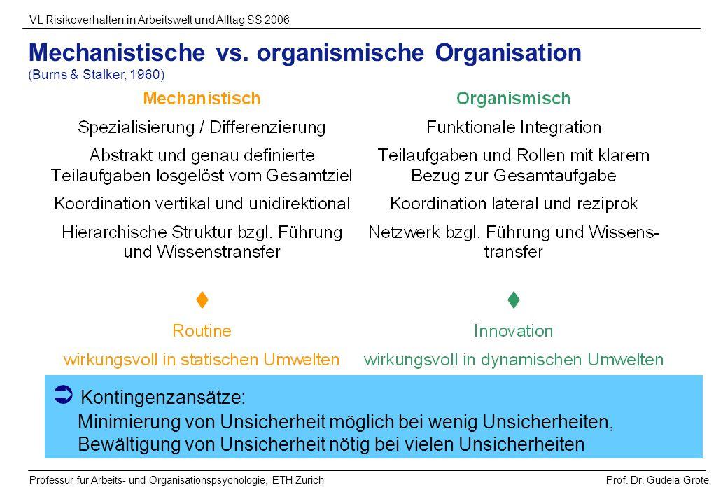 Prof. Dr. Gudela Grote VL Risikoverhalten in Arbeitswelt und Alltag SS 2006 Professur für Arbeits- und Organisationspsychologie, ETH Zürich Mechanisti