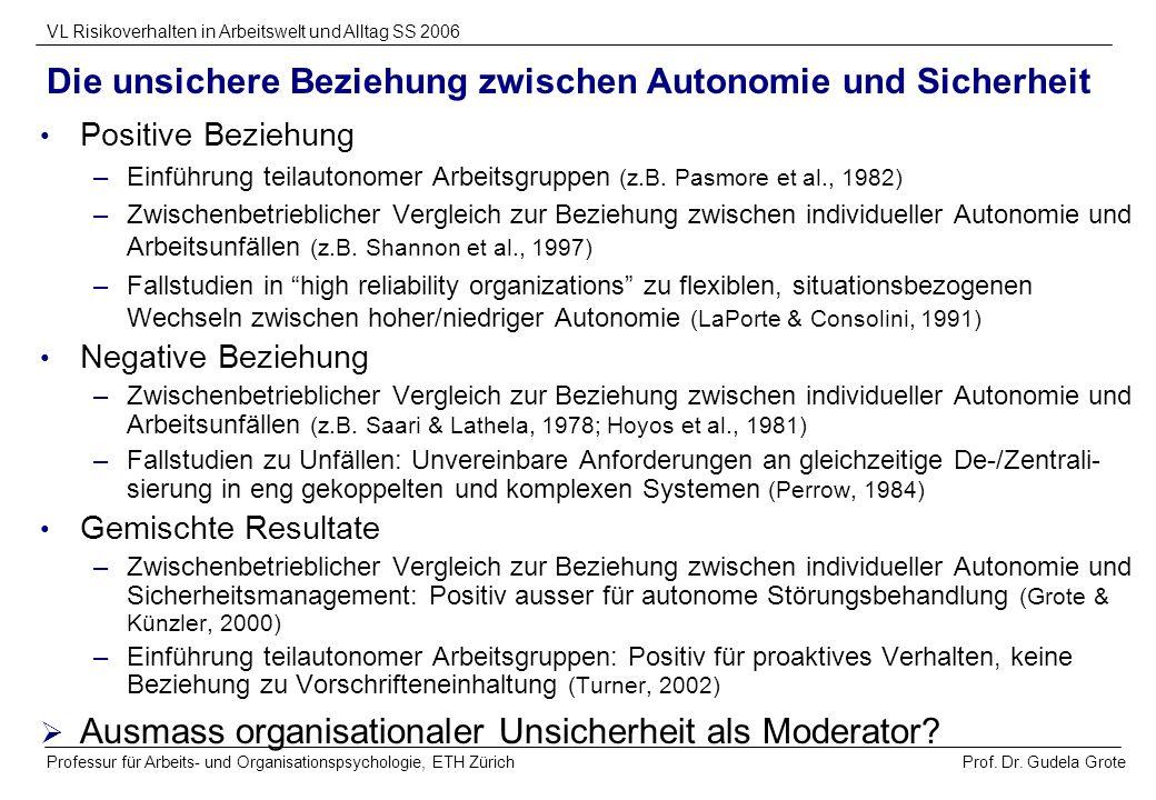 Prof. Dr. Gudela Grote VL Risikoverhalten in Arbeitswelt und Alltag SS 2006 Professur für Arbeits- und Organisationspsychologie, ETH Zürich Die unsich
