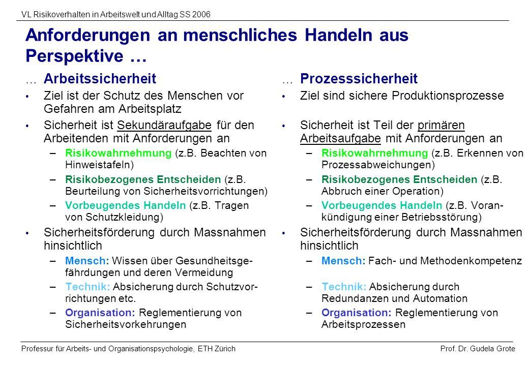 Prof. Dr. Gudela Grote VL Risikoverhalten in Arbeitswelt und Alltag SS 2006 Professur für Arbeits- und Organisationspsychologie, ETH Zürich Anforderun