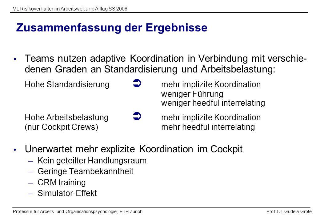 Prof. Dr. Gudela Grote VL Risikoverhalten in Arbeitswelt und Alltag SS 2006 Professur für Arbeits- und Organisationspsychologie, ETH Zürich Zusammenfa