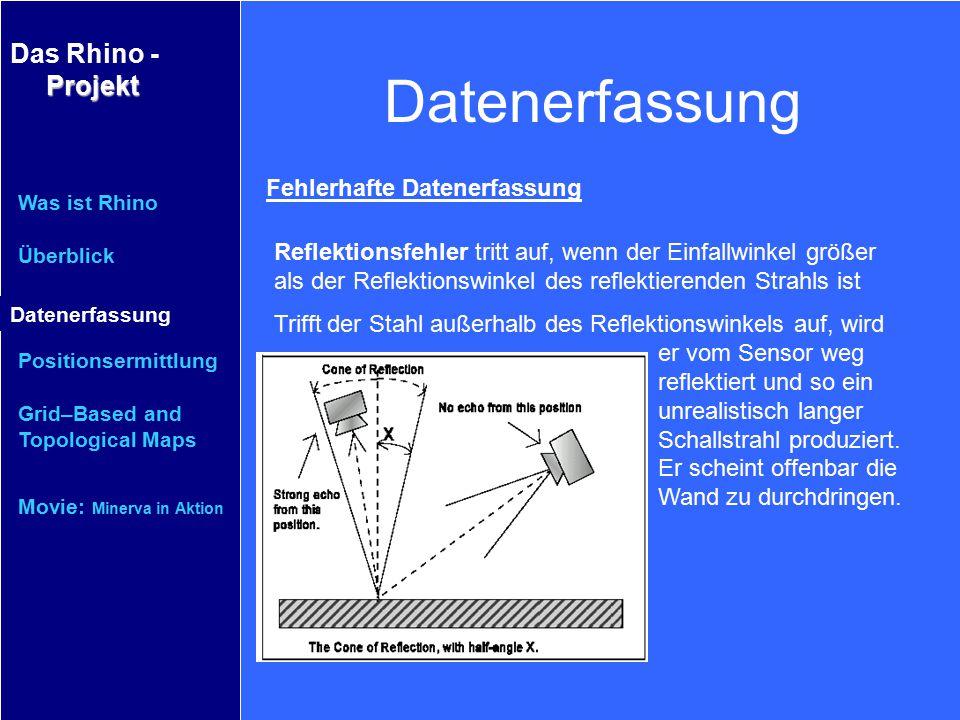 Projekt Das Rhino - Projekt Was ist Rhino Überblick Datenerfassung Positionsermittlung Grid–Based and Topological Maps Movie: Minerva in Aktion Datene