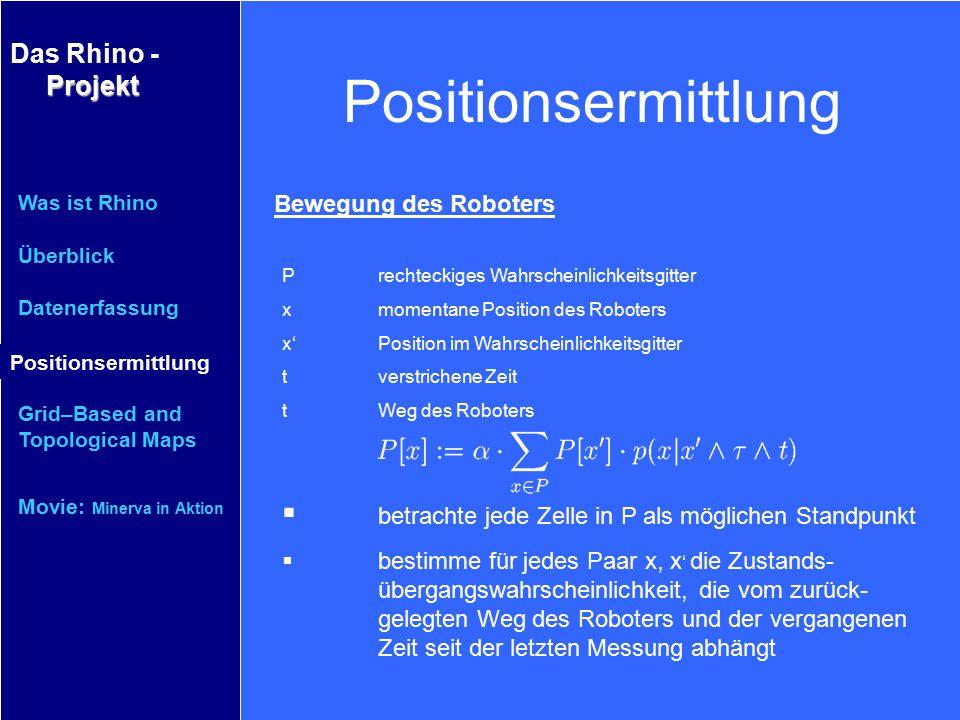 Projekt Das Rhino - Projekt Was ist Rhino Überblick Datenerfassung Positionsermittlung Grid–Based and Topological Maps Movie: Minerva in Aktion Positi