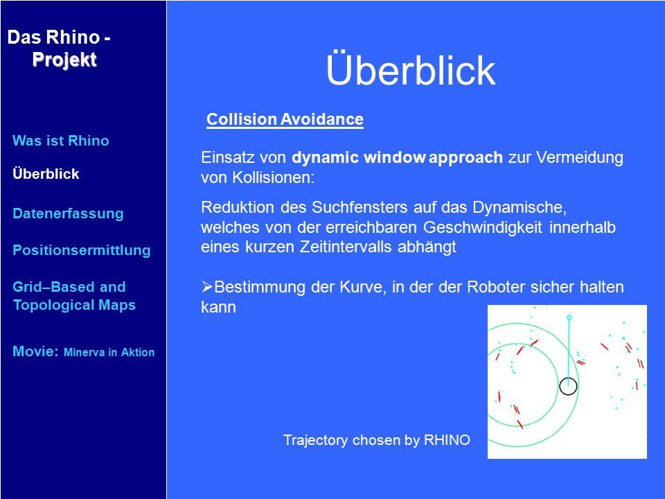 Projekt Das Rhino - Projekt Was ist Rhino Überblick Datenerfassung Positionsermittlung Grid–Based and Topological Maps Movie: Minerva in Aktion Überbl
