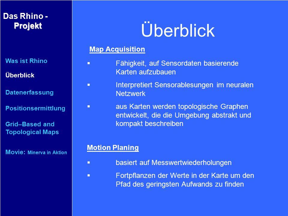 Projekt Das Rhino - Projekt Was ist Rhino Überblick Datenerfassung Positionsermittlung Grid–Based and Topological Maps Movie: Minerva in Aktion Positionsermittlung 1.