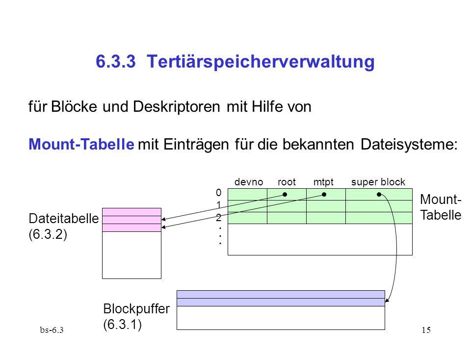 bs-6.315 6.3.3 Tertiärspeicherverwaltung für Blöcke und Deskriptoren mit Hilfe von Mount-Tabelle mit Einträgen für die bekannten Dateisysteme: devno root mtpt super block 0 1 2.