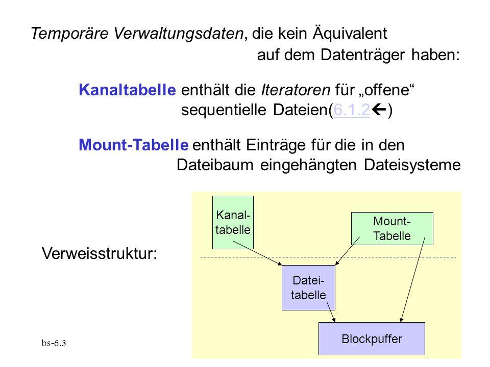 """bs-6.33 Temporäre Verwaltungsdaten, die kein Äquivalent auf dem Datenträger haben: Kanaltabelle enthält die Iteratoren für """"offene sequentielle Dateien(6.1.2  )6.1.2 Mount-Tabelle enthält Einträge für die in den Dateibaum eingehängten Dateisysteme Verweisstruktur: Kanal- tabelle Mount- Tabelle Blockpuffer Datei- tabelle"""