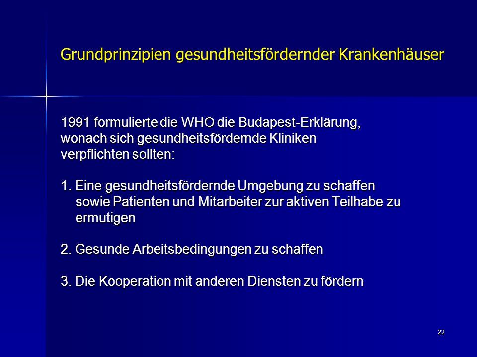 22 Grundprinzipien gesundheitsfördernder Krankenhäuser 1991 formulierte die WHO die Budapest-Erklärung, wonach sich gesundheitsfördernde Kliniken verp