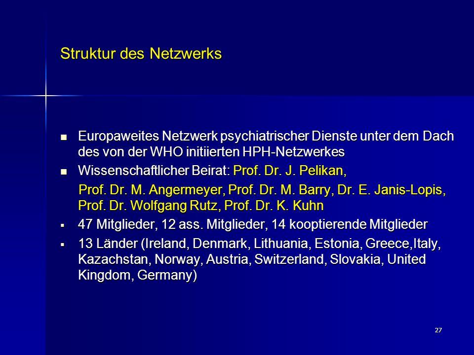 27 Struktur des Netzwerks Europaweites Netzwerk psychiatrischer Dienste unter dem Dach des von der WHO initiierten HPH-Netzwerkes Europaweites Netzwer
