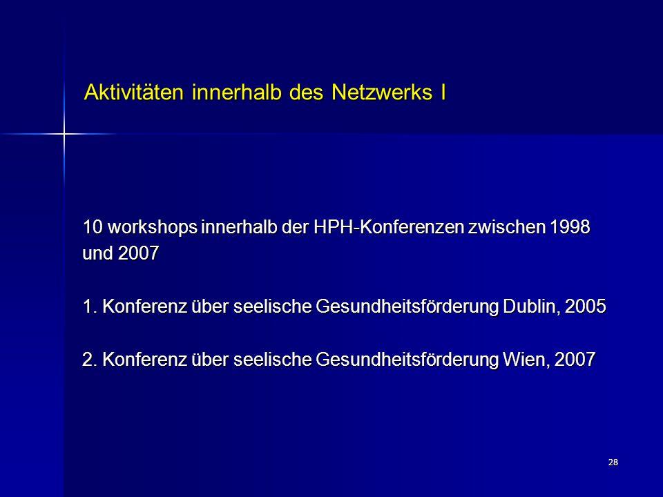 28 Aktivitäten innerhalb des Netzwerks I 10 workshops innerhalb der HPH-Konferenzen zwischen 1998 und 2007 1. Konferenz über seelische Gesundheitsförd