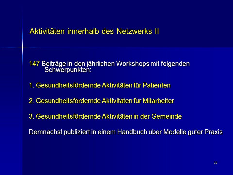 29 Aktivitäten innerhalb des Netzwerks II 147 Beiträge in den jährlichen Workshops mit folgenden Schwerpunkten: 1. Gesundheitsfördernde Aktivitäten fü