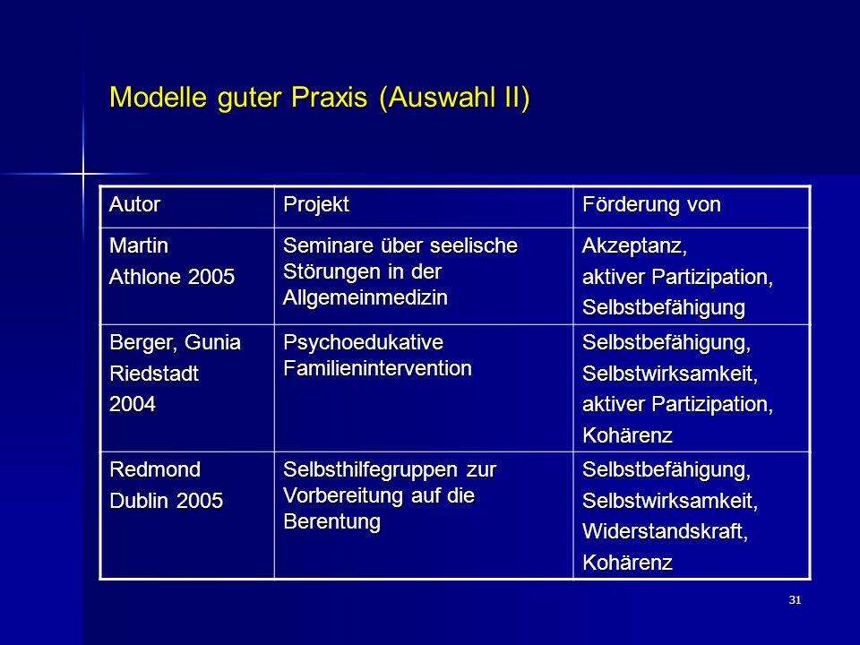 31 Modelle guter Praxis (Auswahl II) AutorProjekt Förderung von Martin Athlone 2005 Seminare über seelische Störungen in der Allgemeinmedizin Akzeptan