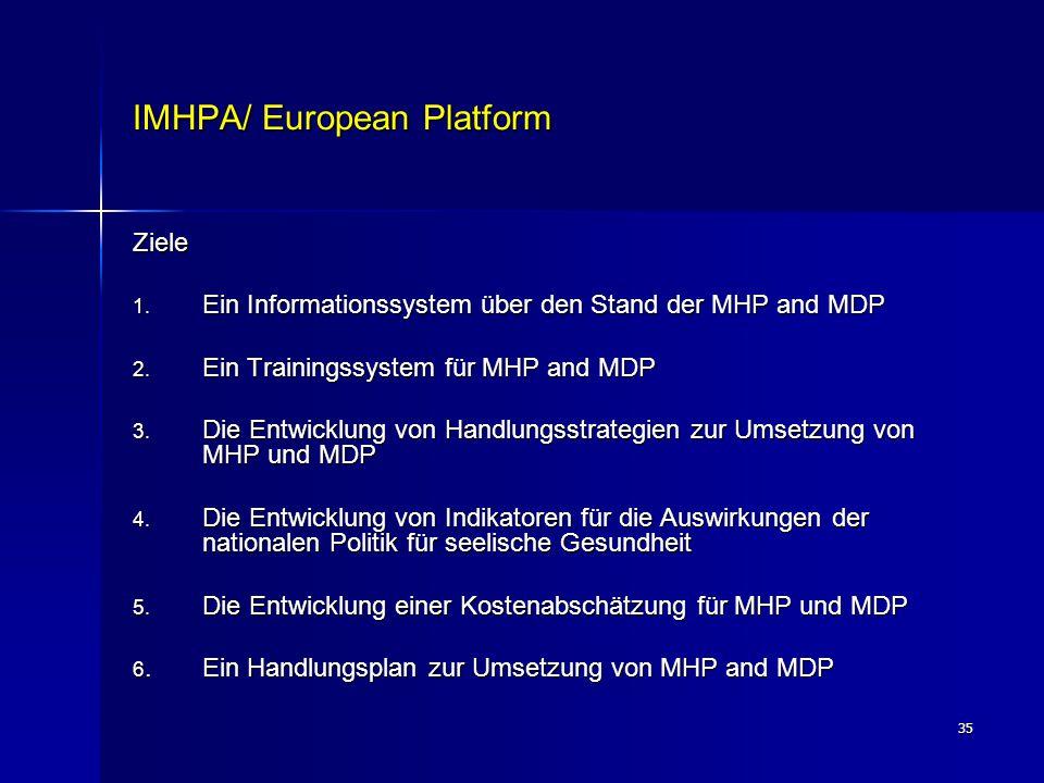 35 IMHPA/ European Platform Ziele 1. Ein Informationssystem über den Stand der MHP and MDP 2. Ein Trainingssystem für MHP and MDP 3. Die Entwicklung v