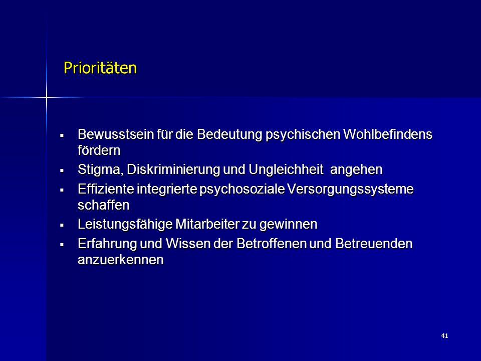 41 Prioritäten  Bewusstsein für die Bedeutung psychischen Wohlbefindens fördern  Stigma, Diskriminierung und Ungleichheit angehen  Effiziente integ