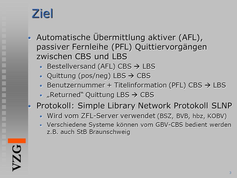 VZG 4SLNP Simple Library Network Protokoll Entwickelt von der Firma Sisis zur Abbildung aller Transaktionen in einem LBS Entwickelt von der Firma Sisis zur Abbildung aller Transaktionen in einem LBS Textorientiert und lesbar Textorientiert und lesbar Beispiel Kommando SLNPBenutzerKurzCheck BenutzerNummer: PruefungMitPin: BenutzerPin: SLNPEndCommand Beispiel Kommando SLNPBenutzerKurzCheck BenutzerNummer: PruefungMitPin: BenutzerPin: SLNPEndCommand Response: Response: positive response:240 OK: ‑ no message ‑ positive response:240 OK: ‑ no message ‑ negative response:510 negative response:510