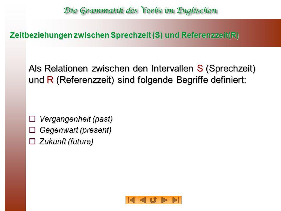 Zeitbeziehungen zwischen Sprechzeit (S) und Referenzzeit(R)  Vergangenheit (past)  Gegenwart (present)  Zukunft (future) Als Relationen zwischen de