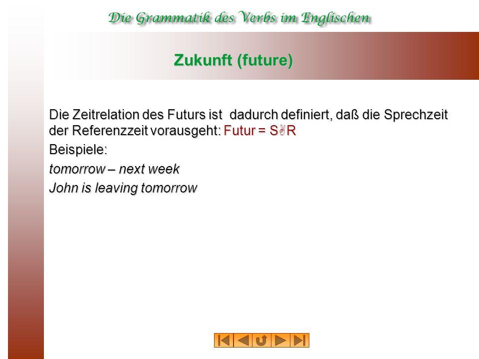Zukunft (future) Die Zeitrelation des Futurs ist dadurch definiert, daß die Sprechzeit der Referenzzeit vorausgeht: Futur = S  R Beispiele: tomorrow