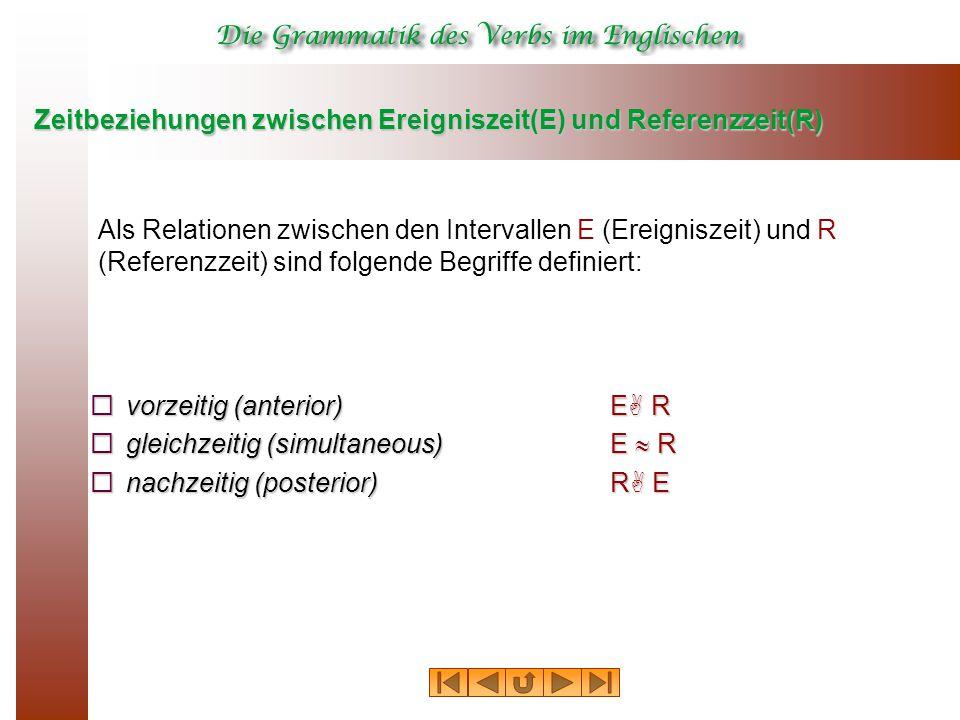 Zeitbeziehungen zwischen Ereigniszeit(E) und Referenzzeit(R)  vorzeitig (anterior)E  R  gleichzeitig (simultaneous)E  R  nachzeitig (posterior)R