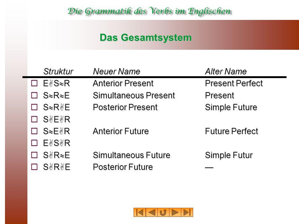 Das Gesamtsystem StrukturNeuer NameAlter Name  E  S  RAnterior PresentPresent Perfect  S  R  ESimultaneous PresentPresent  S  R  EPosterior P