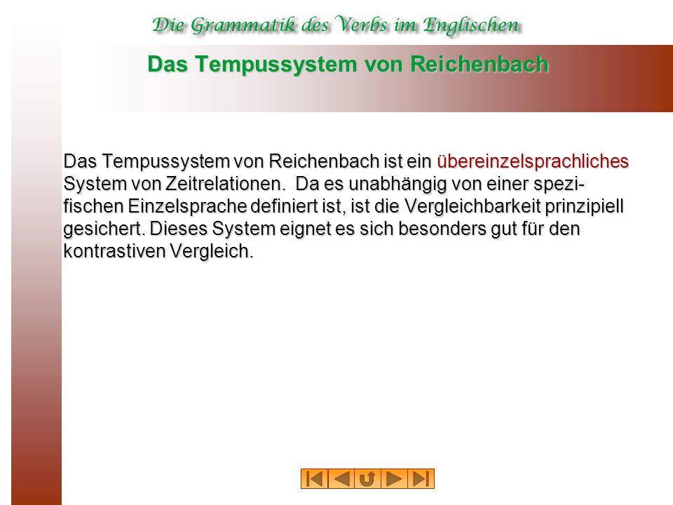 Das Tempussystem von Reichenbach Das Tempussystem von Reichenbach ist ein übereinzelsprachliches System von Zeitrelationen. Da es unabhängig von einer