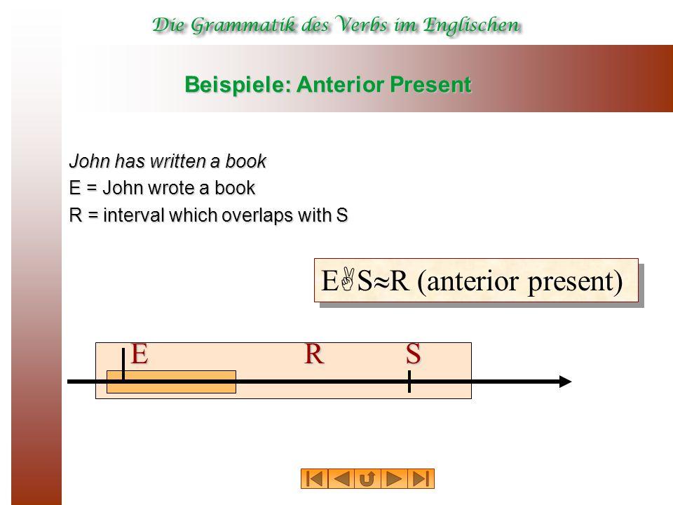 R Beispiele: Anterior Present John has written a book E = John wrote a book R = interval which overlaps with S E  S  R (anterior present) S John wro