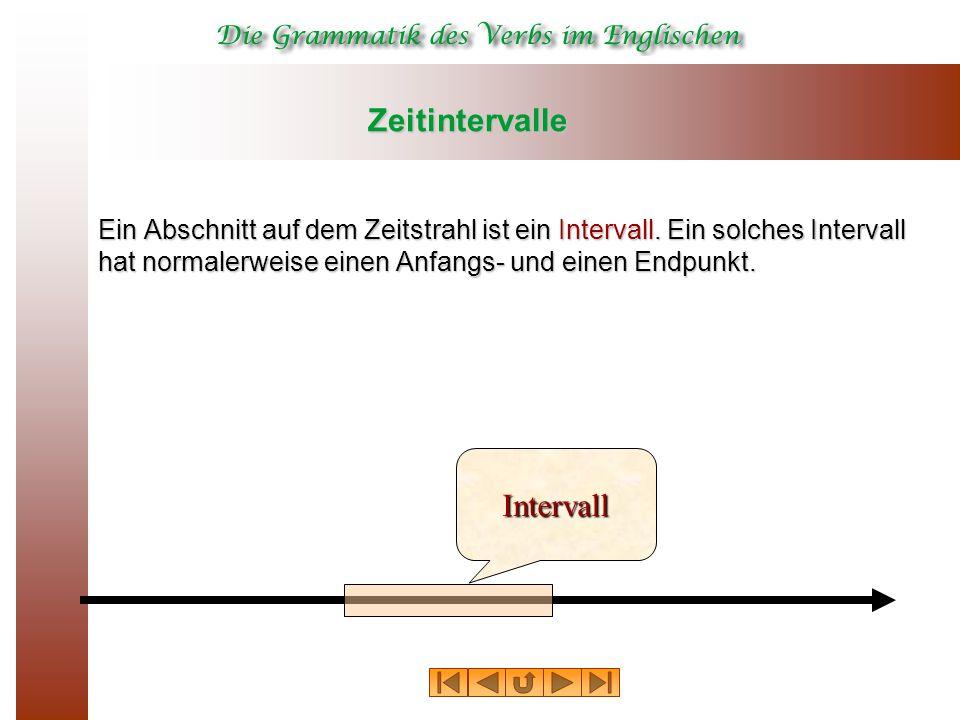 Zeitintervalle Ein Abschnitt auf dem Zeitstrahl ist ein Intervall. Ein solches Intervall hat normalerweise einen Anfangs- und einen Endpunkt. Interval