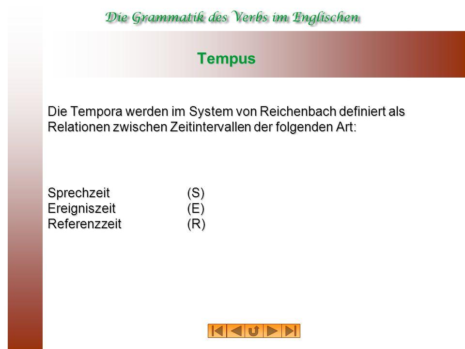Tempus Die Tempora werden im System von Reichenbach definiert als Relationen zwischen Zeitintervallen der folgenden Art: Sprechzeit (S) Ereigniszeit (
