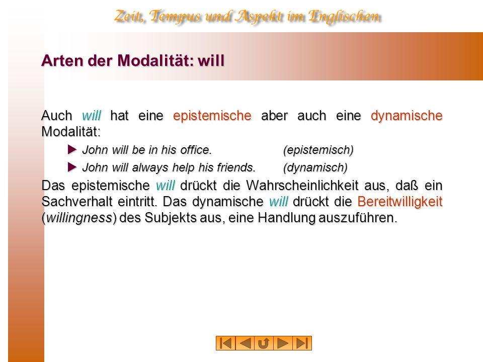 Arten der Modalität: will Auch will hat eine epistemische aber auch eine dynamische Modalität:  John will be in his office.