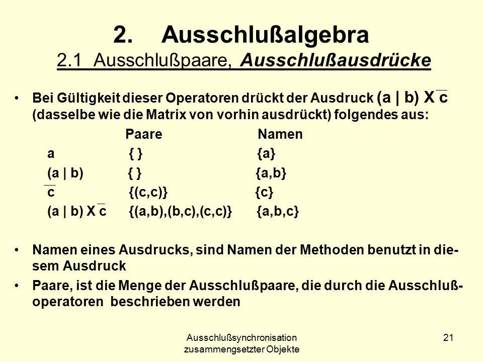Ausschlußsynchronisation zusammengsetzter Objekte 21 2.Ausschlußalgebra 2.1 Ausschlußpaare, Ausschlußausdrücke Bei Gültigkeit dieser Operatoren drückt der Ausdruck (a | b) X c (dasselbe wie die Matrix von vorhin ausdrückt) folgendes aus: Paare Namen a { } {a} (a | b) { } {a,b} c {(c,c)} {c} (a | b) X c {(a,b),(b,c),(c,c)} {a,b,c} Namen eines Ausdrucks, sind Namen der Methoden benutzt in die- sem Ausdruck Paare, ist die Menge der Ausschlußpaare, die durch die Ausschluß- operatoren beschrieben werden