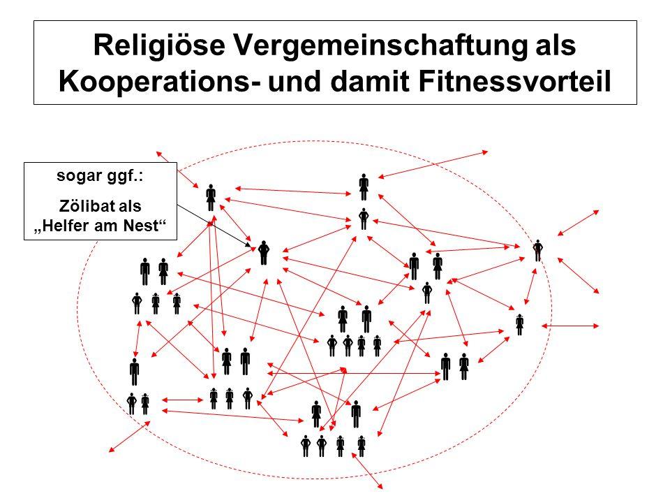 Religiöse Vergemeinschaftung als Kooperations- und damit Fitnessvorteil                              sogar ggf.: Z