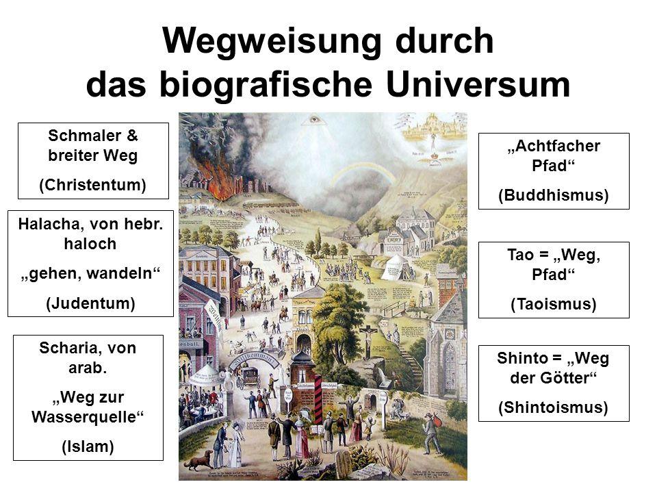 """Wegweisung durch das biografische Universum Schmaler & breiter Weg (Christentum) Scharia, von arab. """"Weg zur Wasserquelle"""" (Islam) Tao = """"Weg, Pfad"""" ("""