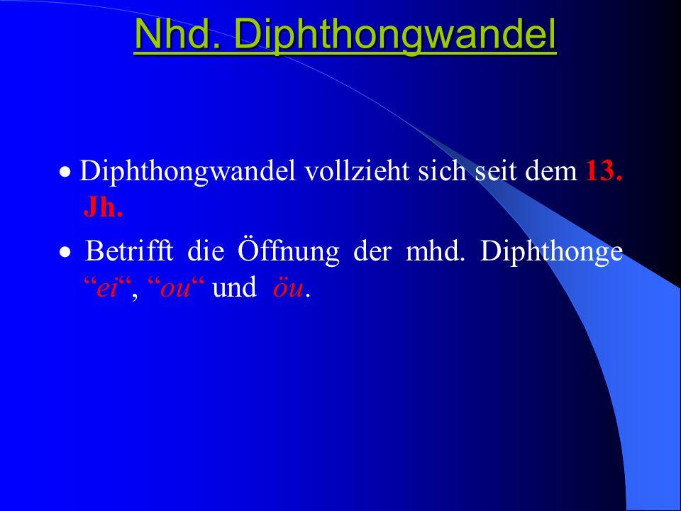 Vokalischer Lautwandel Schaubild 2 aus: Von Polenz, Peter: Dt. Sprachgeschichte vom Spätmittelalter bis zur Gegenwart. Walter de Gruyter.Berlin-New Yo
