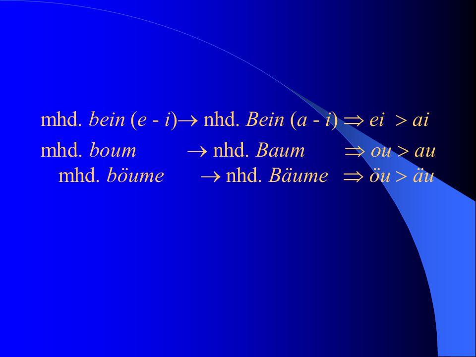 """Nhd. Diphthongwandel  Diphthongwandel vollzieht sich seit dem 13. Jh.  Betrifft die Öffnung der mhd. Diphthonge """"ei"""", """"ou"""" und öu."""