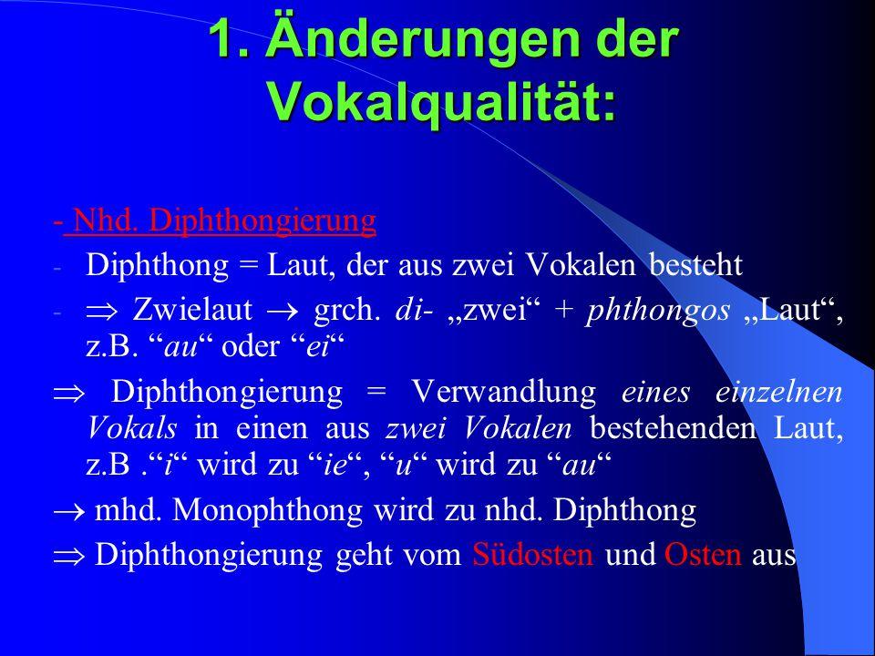 Die drei langen geschlossenen Vokale werden diphthongiert. Drei Diphtonge werden monophthongiert. Kurze Vokale in offener Silbe werden gedehnt.