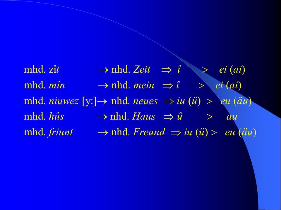 2.Änderung der Vokalquantität Dehnung kurzer mhd.