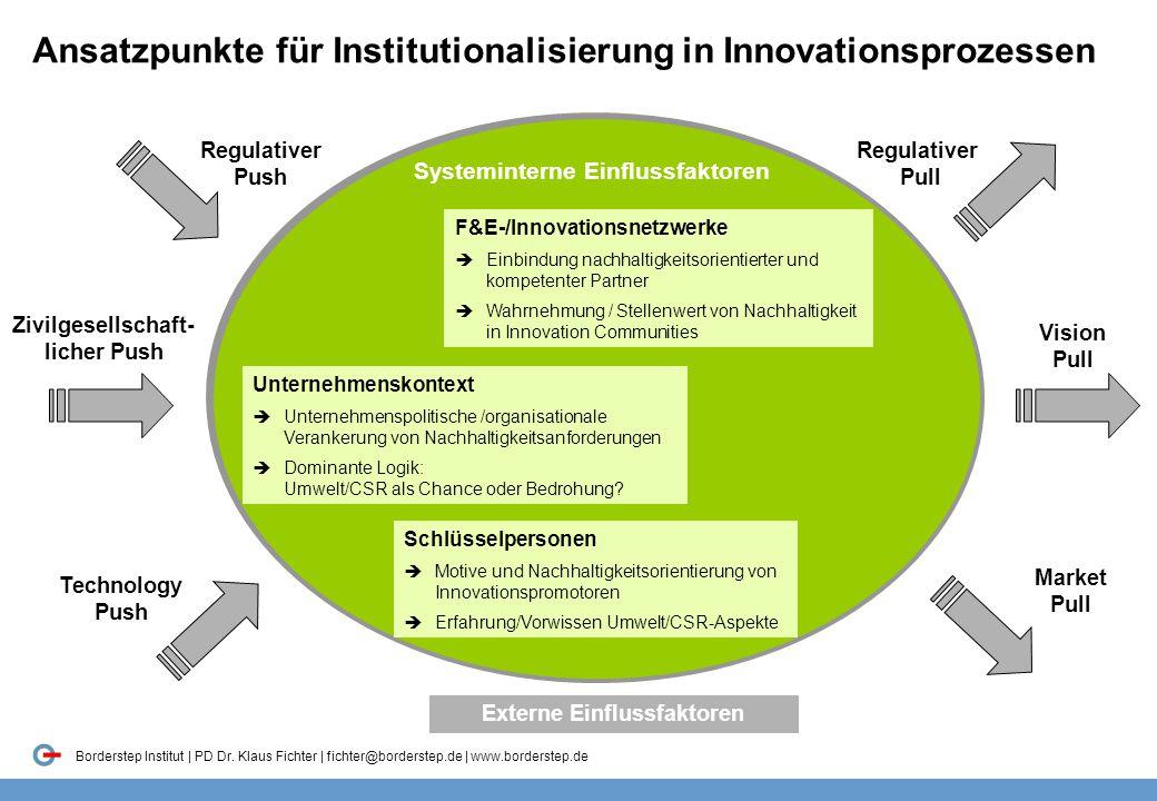 Borderstep Institut | PD Dr. Klaus Fichter | fichter@borderstep.de | www.borderstep.de Ansatzpunkte für Institutionalisierung in Innovationsprozessen