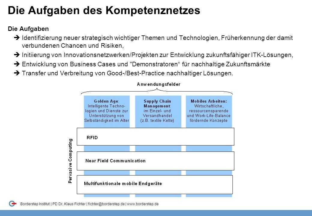 Borderstep Institut | PD Dr. Klaus Fichter | fichter@borderstep.de | www.borderstep.de Die Aufgaben des Kompetenznetzes Die Aufgaben  Identifizierung