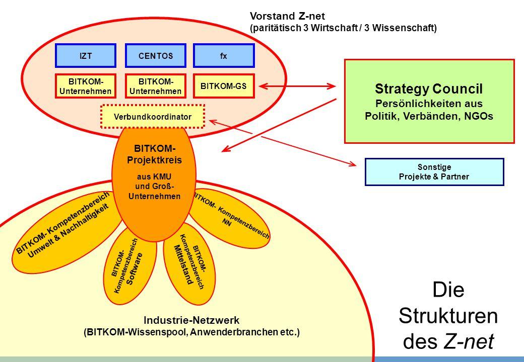 Borderstep Institut | PD Dr. Klaus Fichter | fichter@borderstep.de | www.borderstep.de Vorstand Z-net (paritätisch 3 Wirtschaft / 3 Wissenschaft) Indu