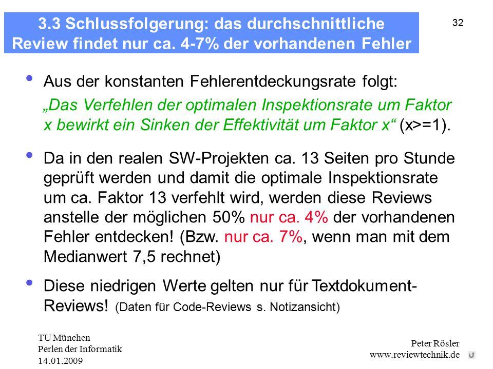 TU München Perlen der Informatik 14.01.2009 Peter Rösler www.reviewtechnik.de 32 3.3 Schlussfolgerung: das durchschnittliche Review findet nur ca.