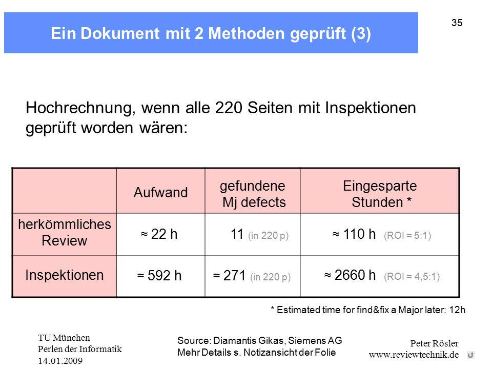 TU München Perlen der Informatik 14.01.2009 Peter Rösler www.reviewtechnik.de 35 Ein Dokument mit 2 Methoden geprüft (3) Aufwand gefundene Mj defects