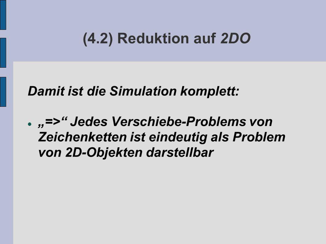 """(4.2) Reduktion auf 2DO Damit ist die Simulation komplett: """"=> Jedes Verschiebe-Problems von Zeichenketten ist eindeutig als Problem von 2D-Objekten darstellbar"""