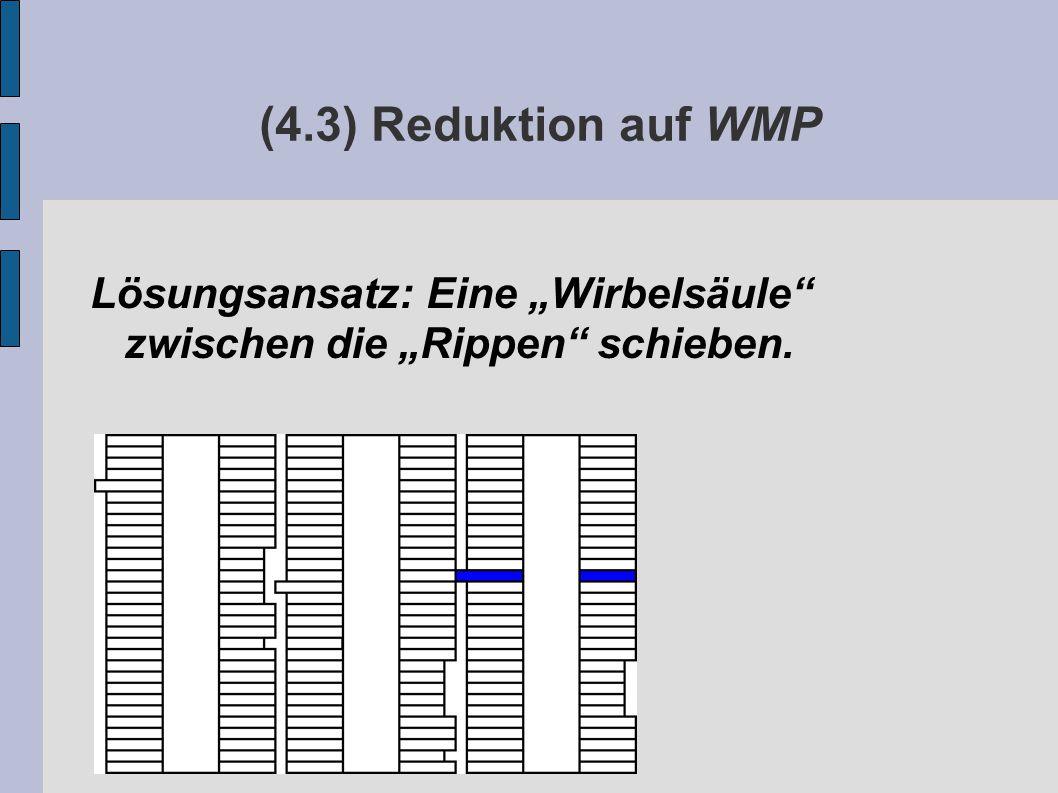"""(4.3) Reduktion auf WMP Lösungsansatz: Eine """"Wirbelsäule zwischen die """"Rippen schieben."""